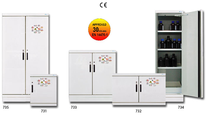 Range 7.30   Safety Cabinets   Type 30 Minutes For Flammable Products